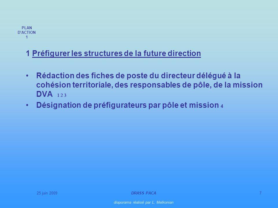 25 juin 2009DRASS PACA diaporama réalisé par L. Melkonian 7 1 Préfigurer les structures de la future direction Rédaction des fiches de poste du direct