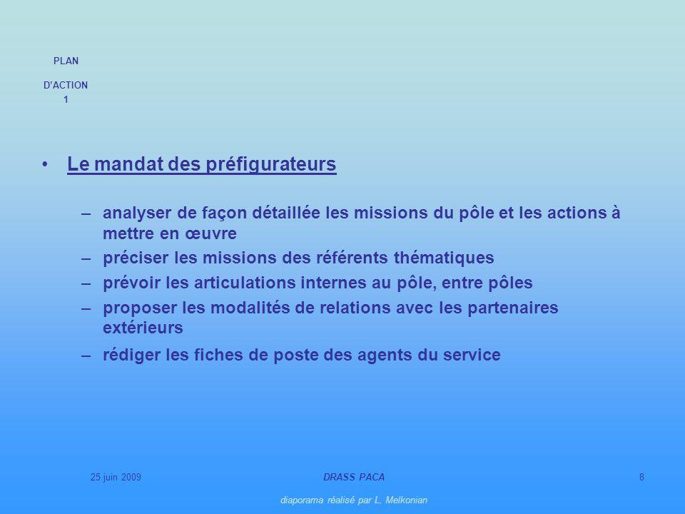 25 juin 2009DRASS PACA diaporama réalisé par L. Melkonian 8 Le mandat des préfigurateurs –analyser de façon détaillée les missions du pôle et les acti