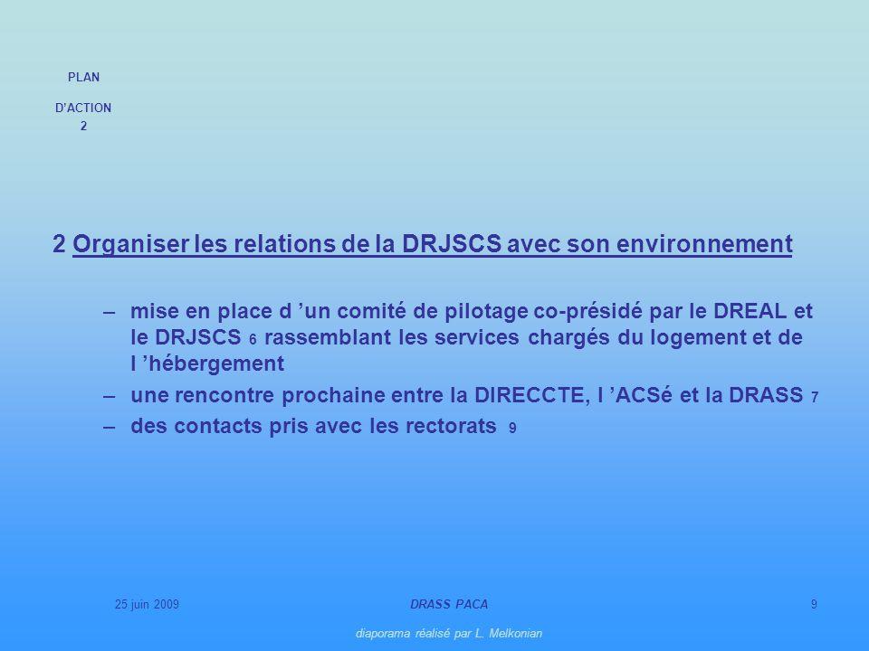 25 juin 2009DRASS PACA diaporama réalisé par L. Melkonian 9 2 Organiser les relations de la DRJSCS avec son environnement –mise en place d un comité d