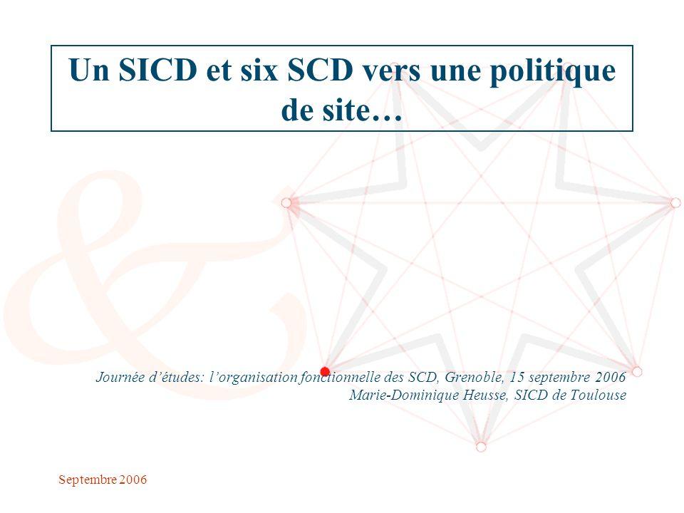 Septembre 2006 Un SICD et six SCD vers une politique de site… Journée détudes: lorganisation fonctionnelle des SCD, Grenoble, 15 septembre 2006 Marie-Dominique Heusse, SICD de Toulouse