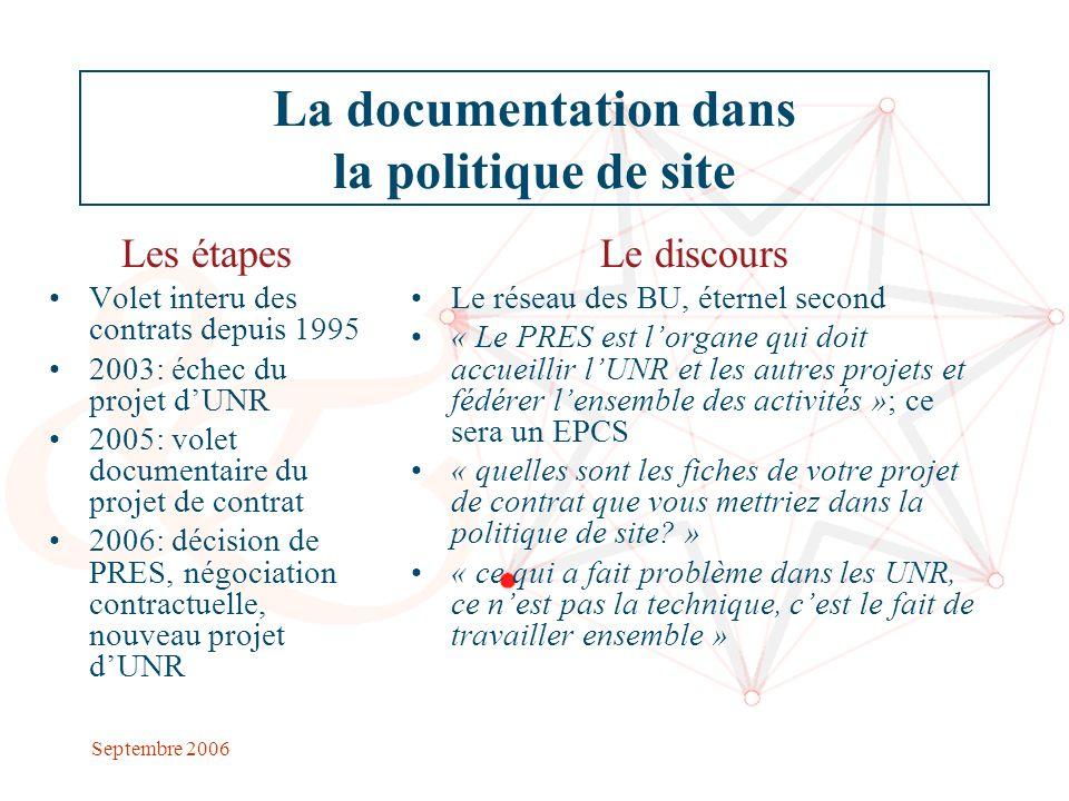 Septembre 2006 Forces: Existence dune structure interu pour la documentation; Maturité des projets; Adhésion des usagers (publics et professionnels); Volonté dun affichage de site; Économies déchelle.