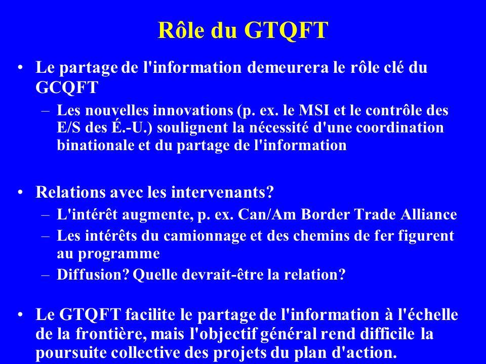 Le partage de l information demeurera le rôle clé du GCQFT –Les nouvelles innovations (p.