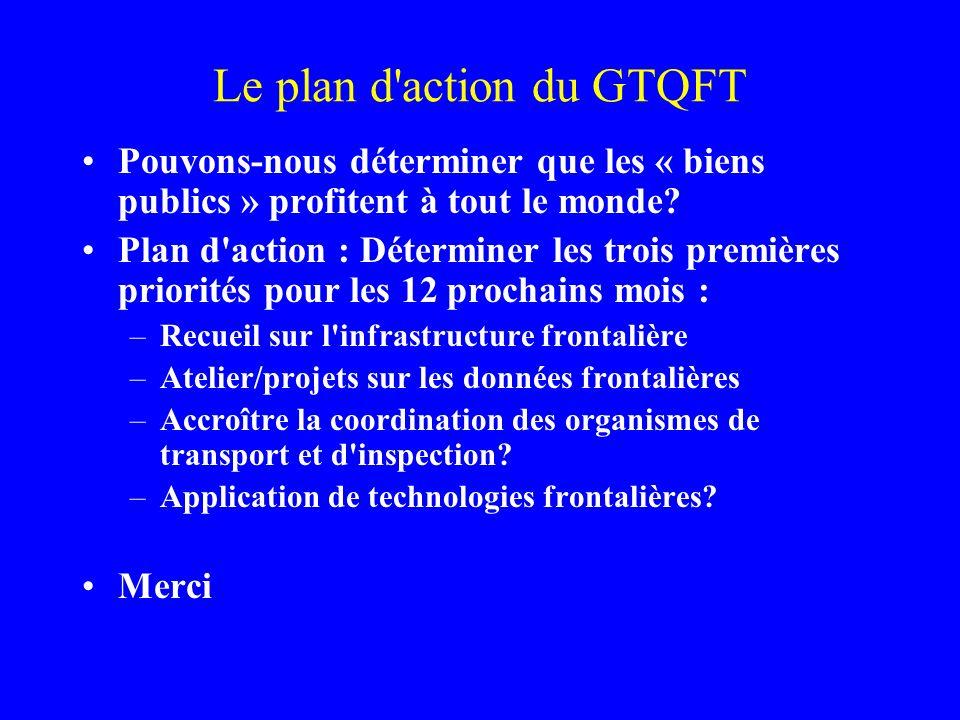 Le plan d action du GTQFT Pouvons-nous déterminer que les « biens publics » profitent à tout le monde.