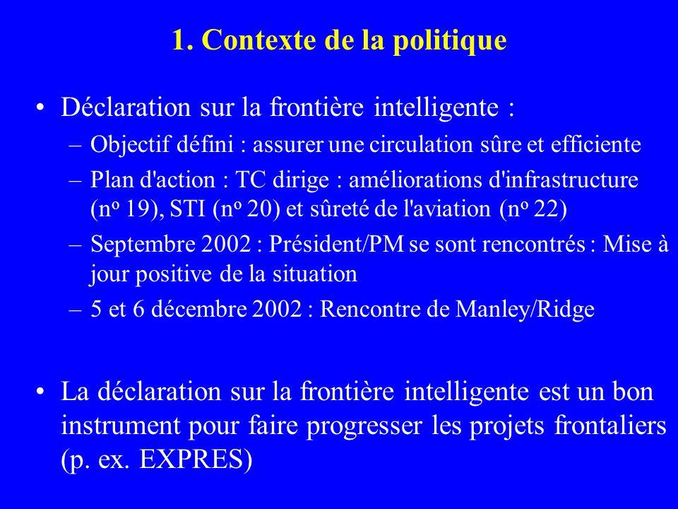 Déclaration sur la frontière intelligente : –Objectif défini : assurer une circulation sûre et efficiente –Plan d action : TC dirige : améliorations d infrastructure (n o 19), STI (n o 20) et sûreté de l aviation (n o 22) –Septembre 2002 : Président/PM se sont rencontrés : Mise à jour positive de la situation –5 et 6 décembre 2002 : Rencontre de Manley/Ridge La déclaration sur la frontière intelligente est un bon instrument pour faire progresser les projets frontaliers (p.