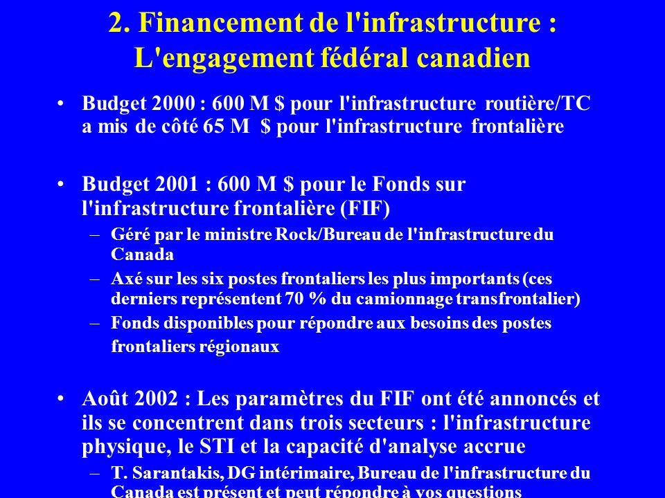 Budget 2000 : 600 M $ pour l infrastructure routière/TC a mis de côté 65 M $ pour l infrastructure frontalière Budget 2001 : 600 M $ pour le Fonds sur l infrastructure frontalière (FIF) –Géré par le ministre Rock/Bureau de l infrastructure du Canada –Axé sur les six postes frontaliers les plus importants (ces derniers représentent 70 % du camionnage transfrontalier) –Fonds disponibles pour répondre aux besoins des postes frontaliers régionaux Août 2002 : Les paramètres du FIF ont été annoncés et ils se concentrent dans trois secteurs : l infrastructure physique, le STI et la capacité d analyse accrue –T.