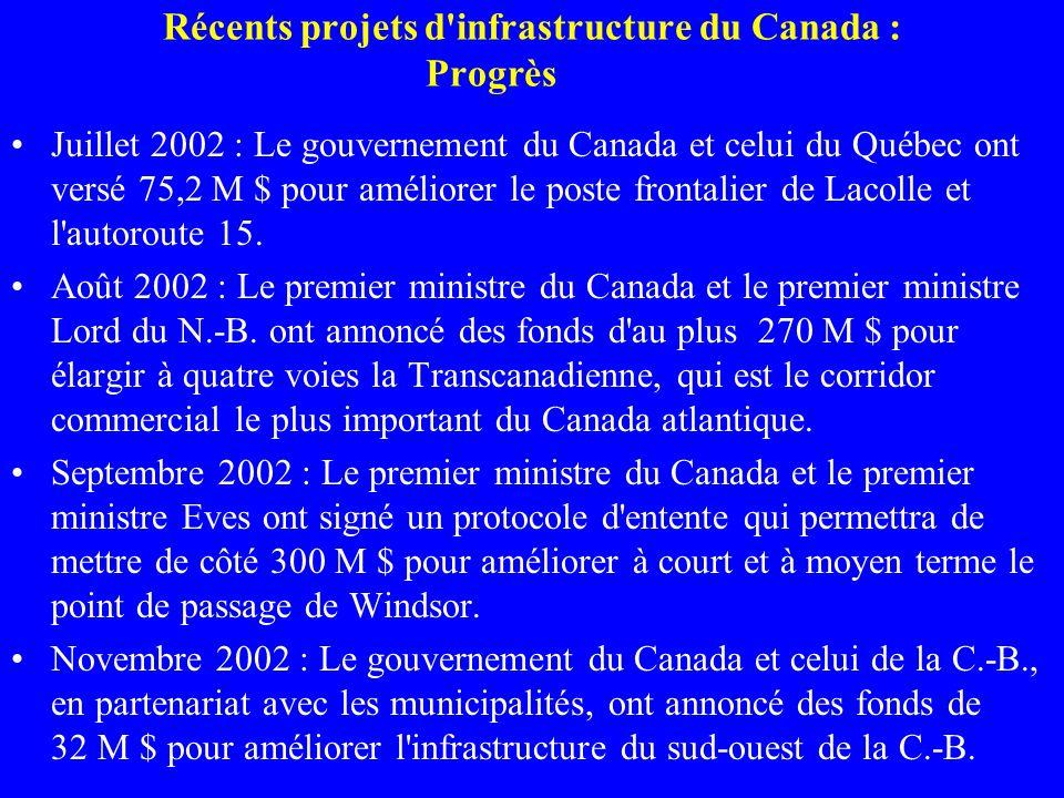 Récents projets d infrastructure du Canada : Progrès Juillet 2002 : Le gouvernement du Canada et celui du Québec ont versé 75,2 M $ pour améliorer le poste frontalier de Lacolle et l autoroute 15.