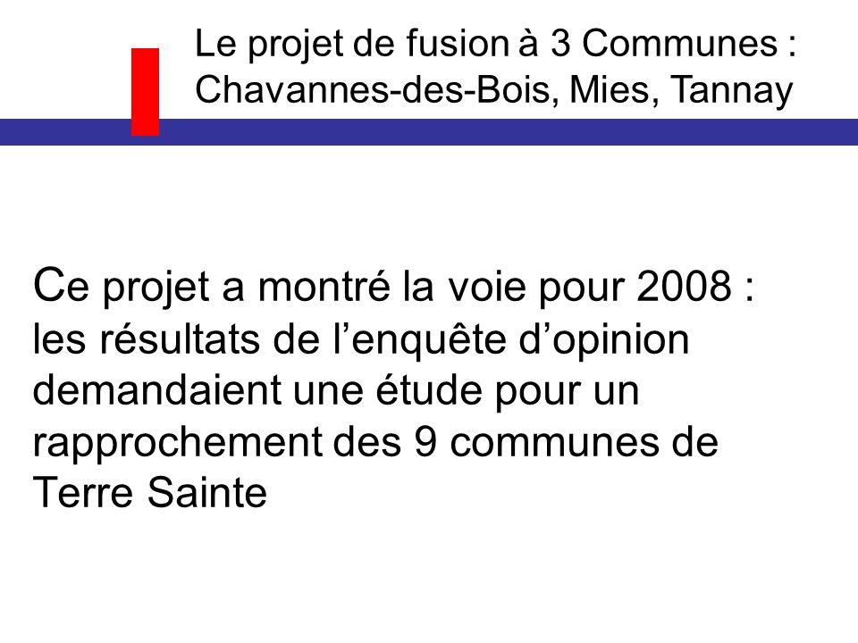 C e projet a montré la voie pour 2008 : les résultats de lenquête dopinion demandaient une étude pour un rapprochement des 9 communes de Terre Sainte Le projet de fusion à 3 Communes : Chavannes-des-Bois, Mies, Tannay