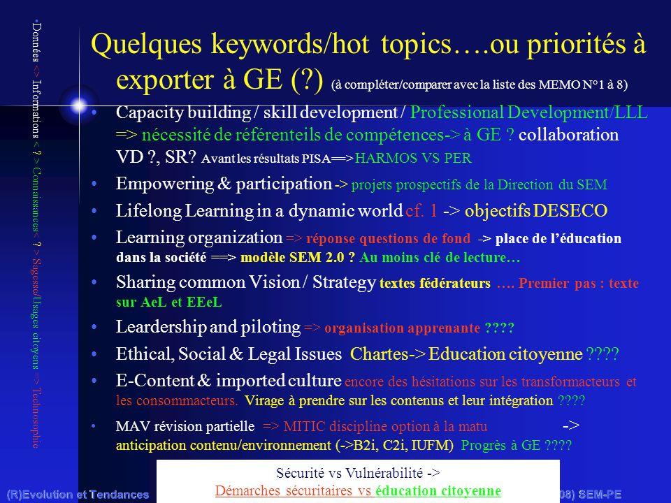 (R)Evolution et Tendances MEMO de synthèse N° 8 (avril 2008) SEM-PE Quelques keywords/hot topics….ou priorités à exporter à GE ( ) (à compléter/comparer avec la liste des MEMO N°1 à 8) Capacity building / skill development / Professional Development/LLL => nécessité de référenteils de compétences-> à GE .