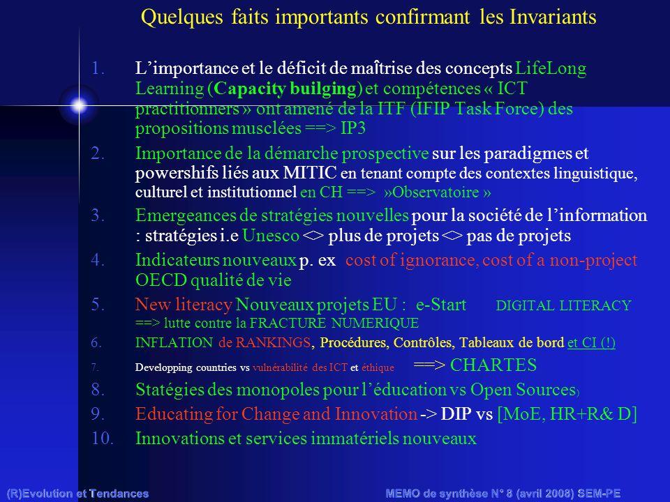 (R)Evolution et Tendances MEMO de synthèse N° 8 (avril 2008) SEM-PE Quelques faits importants confirmant les Invariants 1.Limportance et le déficit de ma î trise des concepts LifeLong Learning (Capacity builging) et compétences « ICT practitionners » ont amené de la ITF (IFIP Task Force) des propositions musclées ==> IP3 2.Importance de la démarche prospective sur les paradigmes et powershifs liés aux MITIC en tenant compte des contextes linguistique, culturel et institutionnel en CH ==> »Observatoire » 3.Emergeances de stratégies nouvelles pour la société de linformation : stratégies i.e Unesco <> plus de projets <> pas de projets 4.Indicateurs nouveaux p.