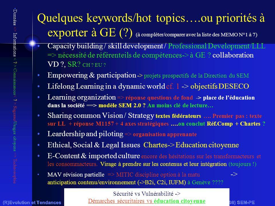 (R)Evolution et Tendances MEMO de synthèse N° 8 (avril 2008) SEM-PE Quelques keywords/hot topics….ou priorités à exporter à GE ( ) (à compléter/comparer avec la liste des MEMO N°1 à 7) Capacity building / skill development / Professional Development/LLL => nécessité de référenteils de compétences-> à GE .