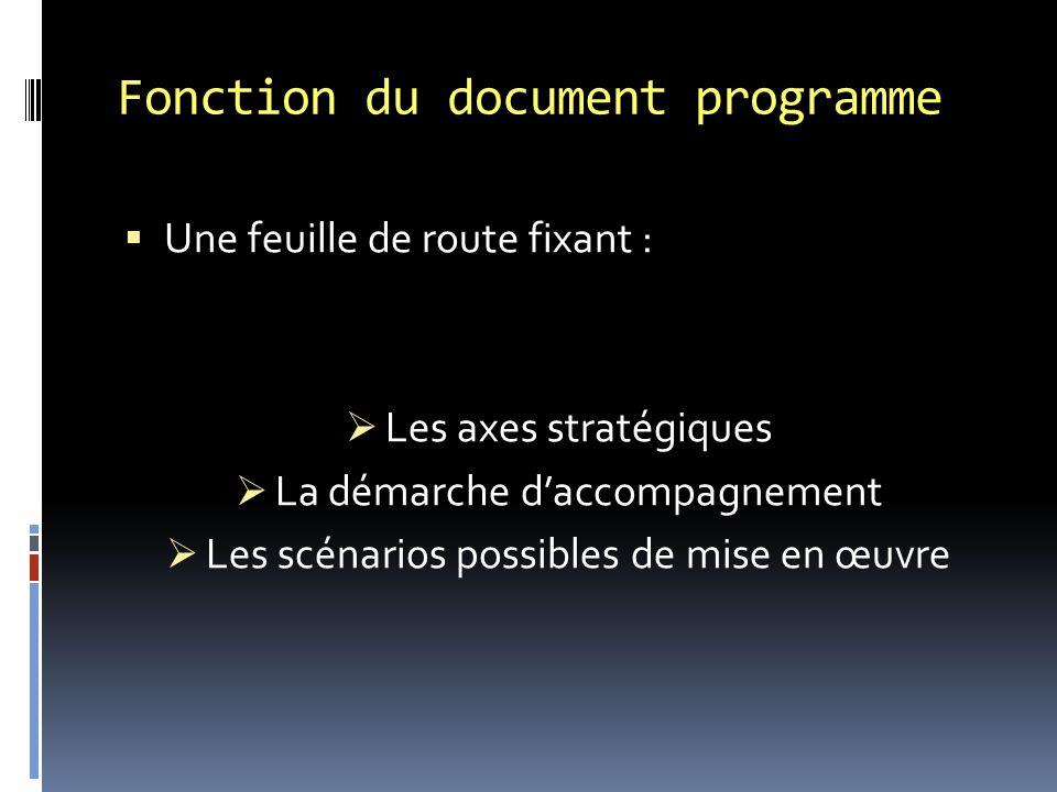 Fonction du document programme Une feuille de route fixant : Les axes stratégiques La démarche daccompagnement Les scénarios possibles de mise en œuvre