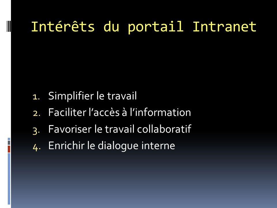 Intérêts du portail Intranet 1. Simplifier le travail 2.