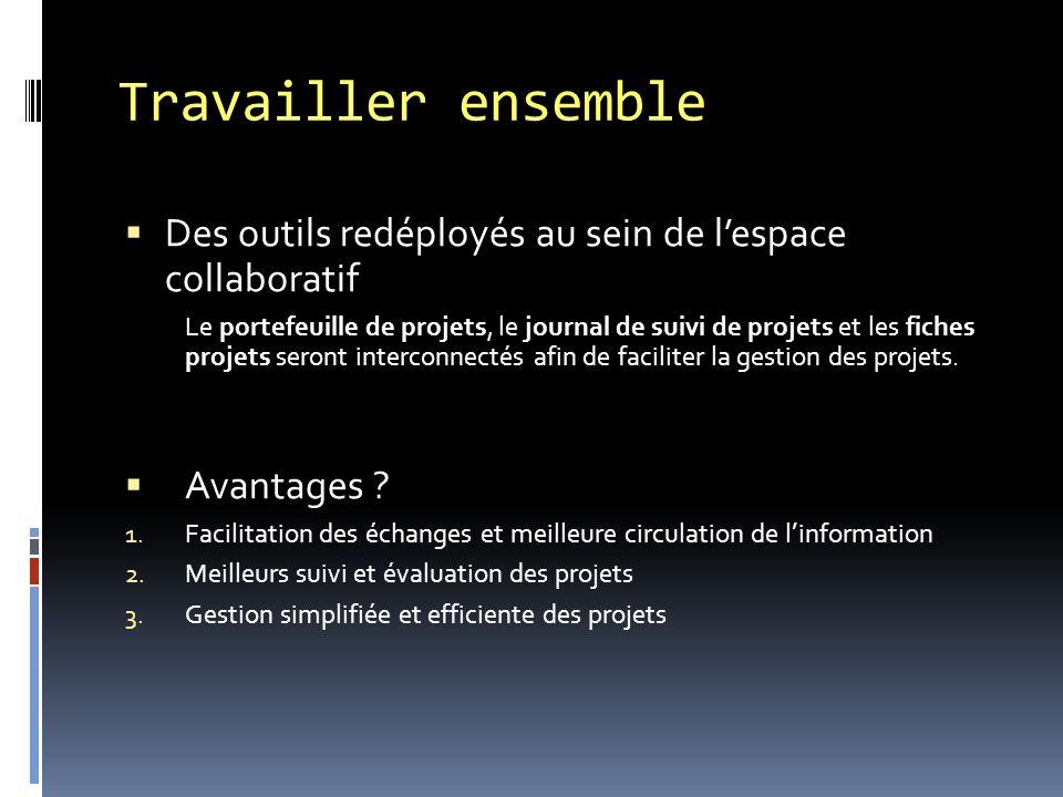 Travailler ensemble Des outils redéployés au sein de lespace collaboratif Le portefeuille de projets, le journal de suivi de projets et les fiches projets seront interconnectés afin de faciliter la gestion des projets.