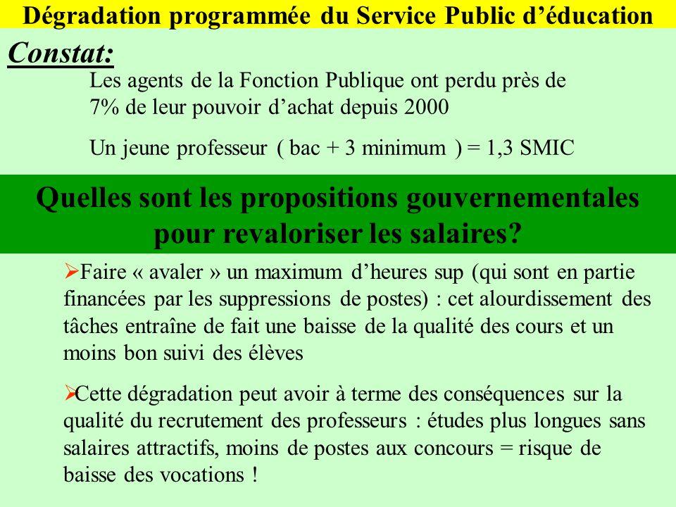 Démantèlement du Service Public dÉducation Il sopère suivant 2 axes: Le désengagement de létat et les économies quil réalise Instauration dun système « managérial » et « concurrentiel »