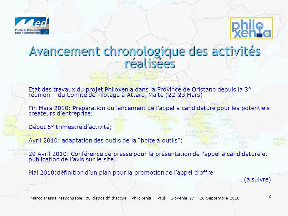 2 Marco Massa Responsable du dispositif daccueil Philoxenia – Ptuj – Slovénie 27 – 28 Septembre 2010 Avancement chronologique des activités réalisées