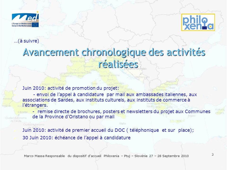 3 Marco Massa Responsable du dispositif daccueil Philoxenia – Ptuj – Slovénie 27 – 28 Septembre 2010 …(à suivre) Avancement chronologique des activité