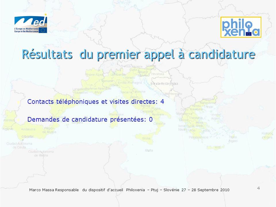 4 Marco Massa Responsable du dispositif daccueil Philoxenia – Ptuj – Slovénie 27 – 28 Septembre 2010 Résultats du premier appel à candidature Contacts téléphoniques et visites directes: 4 Demandes de candidature présentées: 0
