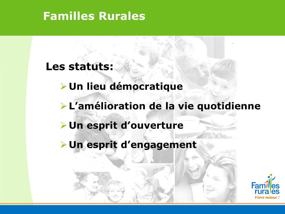 Familles Rurales Les statuts: Un lieu démocratique Lamélioration de la vie quotidienne Un esprit douverture Un esprit dengagement
