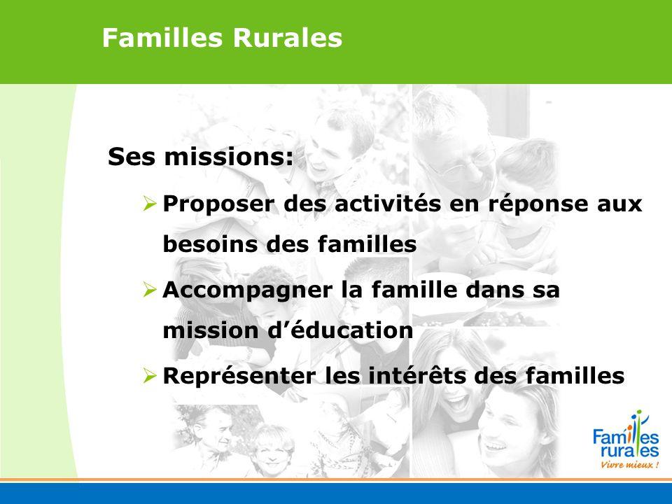 Familles Rurales Ses missions: Proposer des activités en réponse aux besoins des familles Accompagner la famille dans sa mission déducation Représenter les intérêts des familles