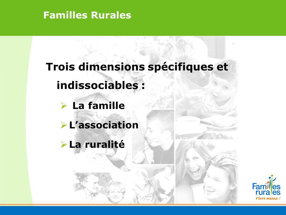 Trois dimensions spécifiques et indissociables : La famille Lassociation La ruralité