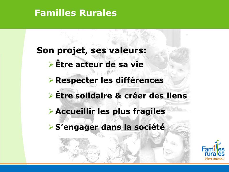 Familles Rurales Son projet, ses valeurs: Être acteur de sa vie Respecter les différences Être solidaire & créer des liens Accueillir les plus fragiles Sengager dans la société