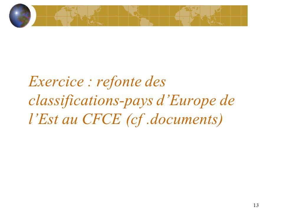 12 Exercice : savoir situer les pays dEurope centrale et orientale