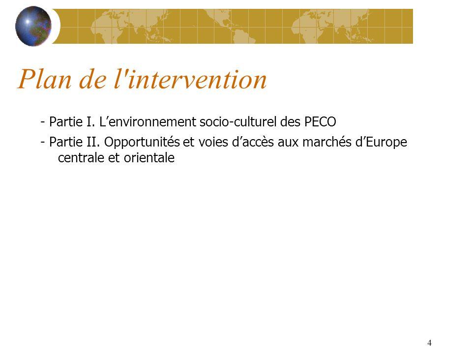 14 Des pays de lEst aux PECO Le terme de Pays de l Est n a aujourd hui plus de signification.