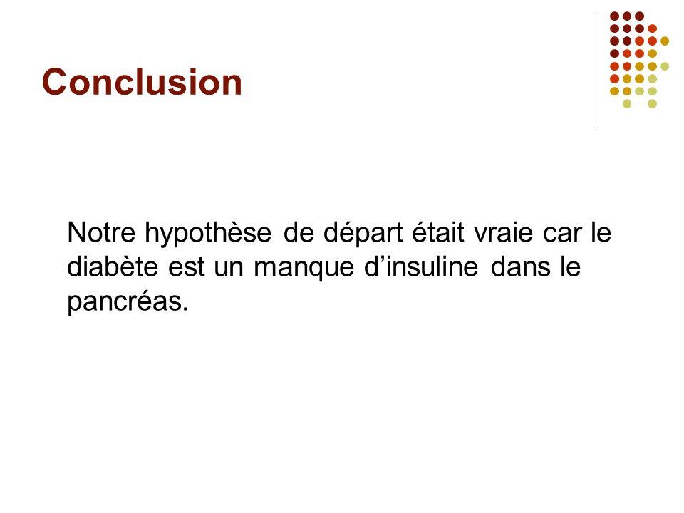 Conclusion Notre hypothèse de départ était vraie car le diabète est un manque dinsuline dans le pancréas.
