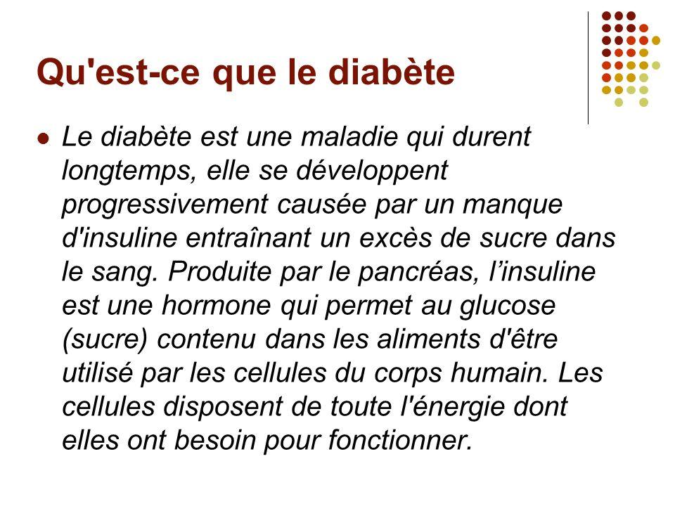 Qu'est-ce que le diabète Le diabète est une maladie qui durent longtemps, elle se développent progressivement causée par un manque d'insuline entraîna