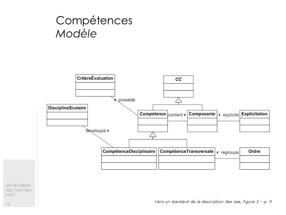 Olivier Gerbé HEC Montréal MATI 12 Compétences Modèle Vers un standard de la description des sae, figure 3 – p. 5