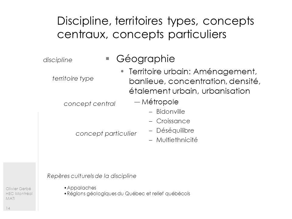 Olivier Gerbé HEC Montréal MATI 14 Discipline, territoires types, concepts centraux, concepts particuliers Géographie Territoire urbain: Aménagement,