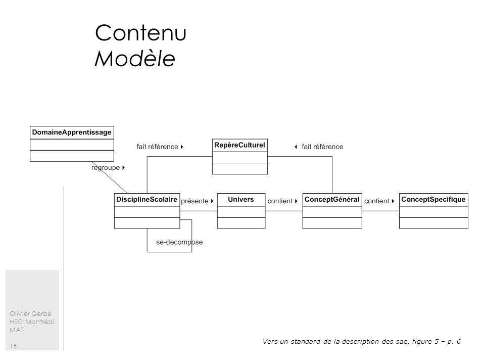 Olivier Gerbé HEC Montréal MATI 15 Contenu Modèle Vers un standard de la description des sae, figure 5 – p. 6