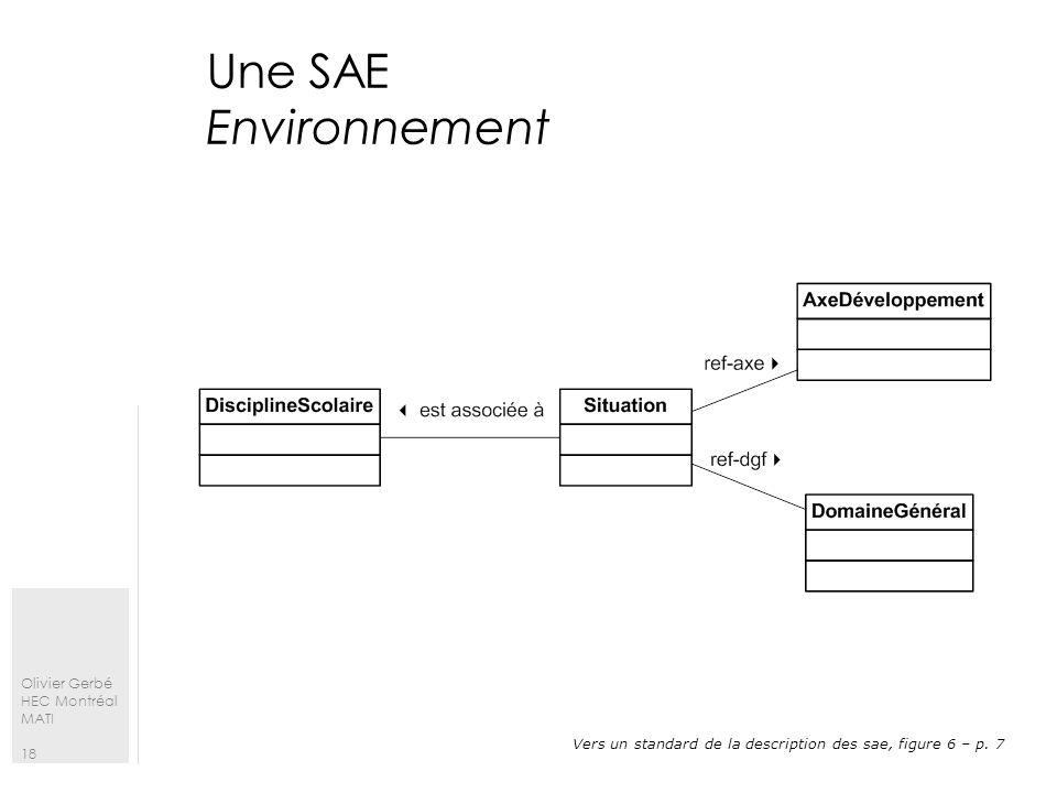 Olivier Gerbé HEC Montréal MATI 18 Une SAE Environnement Vers un standard de la description des sae, figure 6 – p. 7