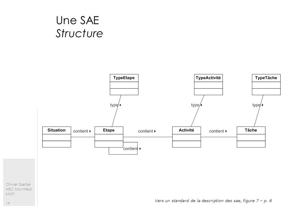 Olivier Gerbé HEC Montréal MATI 19 Une SAE Structure Vers un standard de la description des sae, figure 7 – p. 8