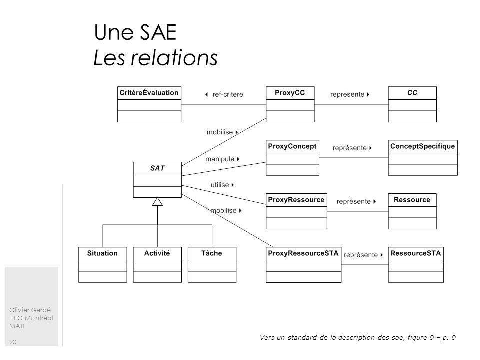 Olivier Gerbé HEC Montréal MATI 20 Une SAE Les relations Vers un standard de la description des sae, figure 9 – p. 9