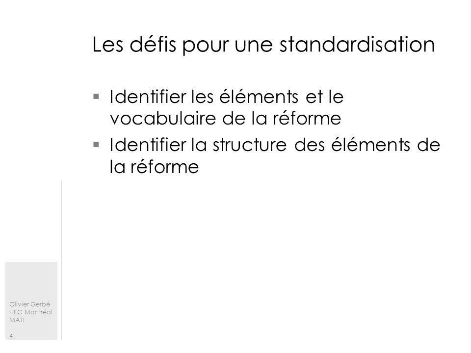 Olivier Gerbé HEC Montréal MATI 15 Contenu Modèle Vers un standard de la description des sae, figure 5 – p.