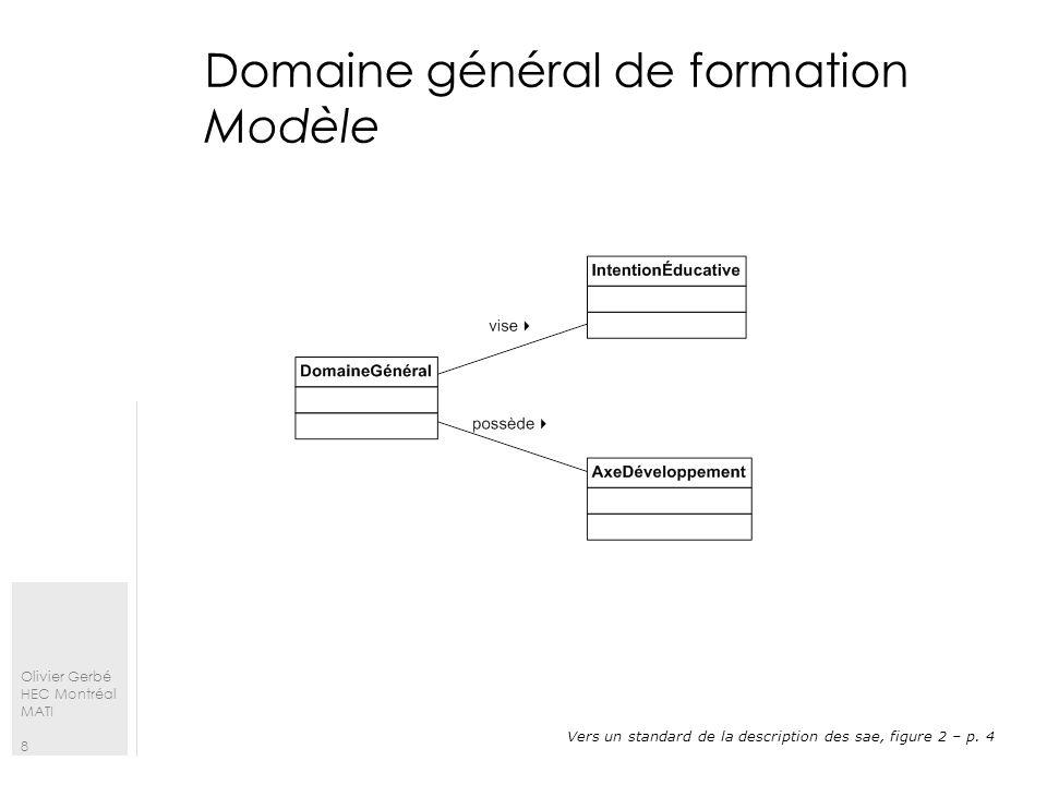 Olivier Gerbé HEC Montréal MATI 19 Une SAE Structure Vers un standard de la description des sae, figure 7 – p.