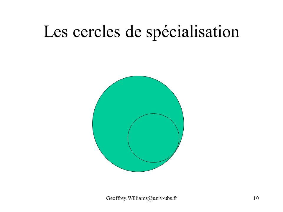 Geoffrey.Williams@univ-ubs.fr10 Les cercles de spécialisation