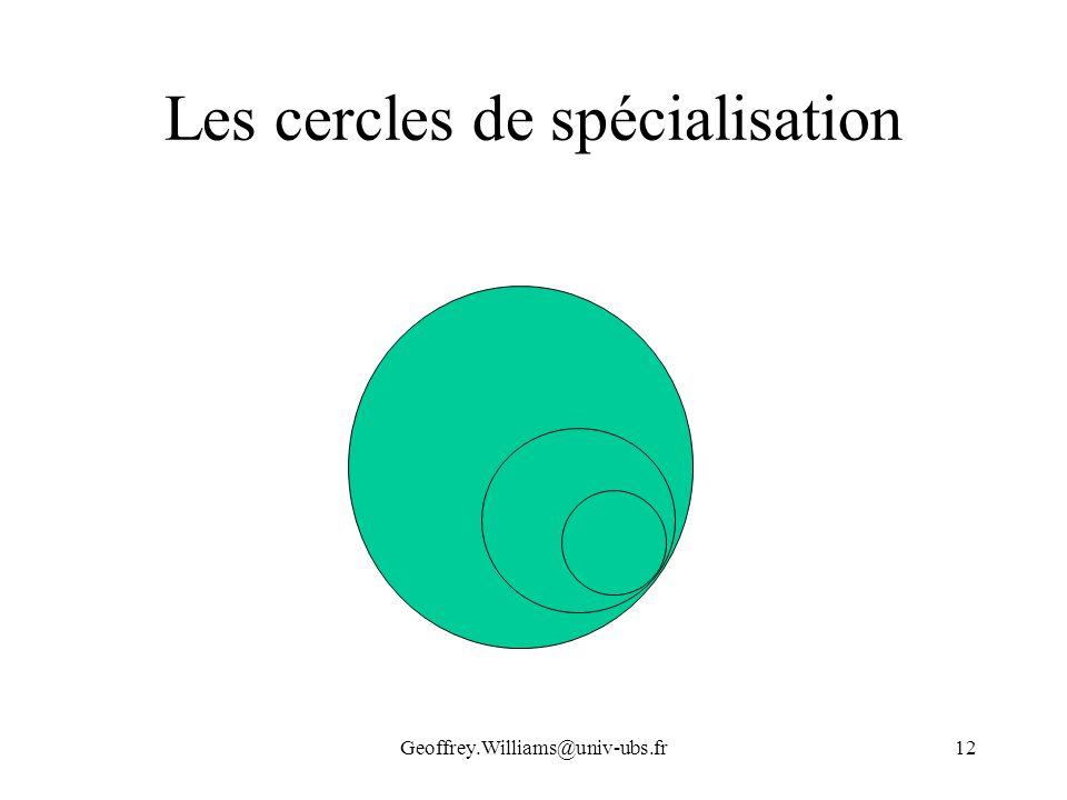 Geoffrey.Williams@univ-ubs.fr12 Les cercles de spécialisation