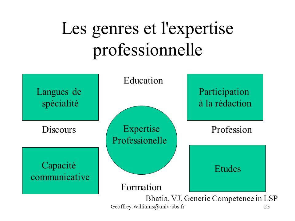 Geoffrey.Williams@univ-ubs.fr25 Les genres et l'expertise professionnelle Expertise Professionelle Langues de spécialité Capacité communicative Etudes
