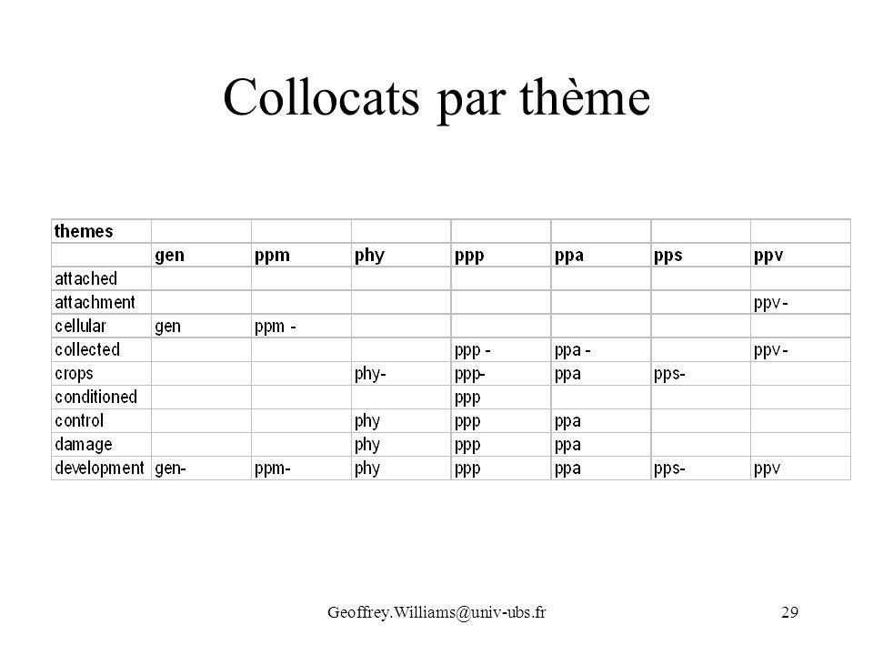 Geoffrey.Williams@univ-ubs.fr29 Collocats par thème