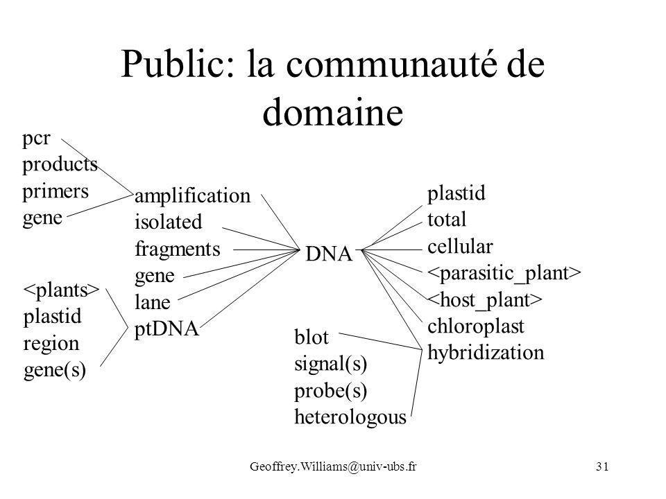 Geoffrey.Williams@univ-ubs.fr31 Public: la communauté de domaine DNA amplification isolated fragments gene lane ptDNA plastid total cellular chloropla