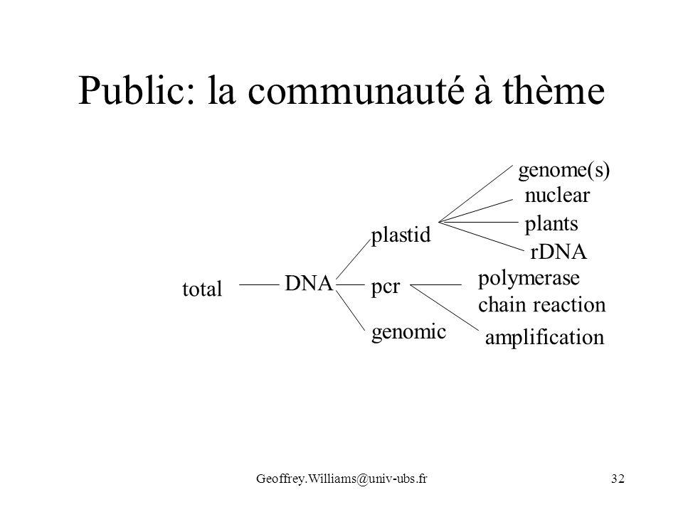 Geoffrey.Williams@univ-ubs.fr32 Public: la communauté à thème DNA plastid pcr genomic total genome(s) nuclear plants rDNA polymerase chain reaction am