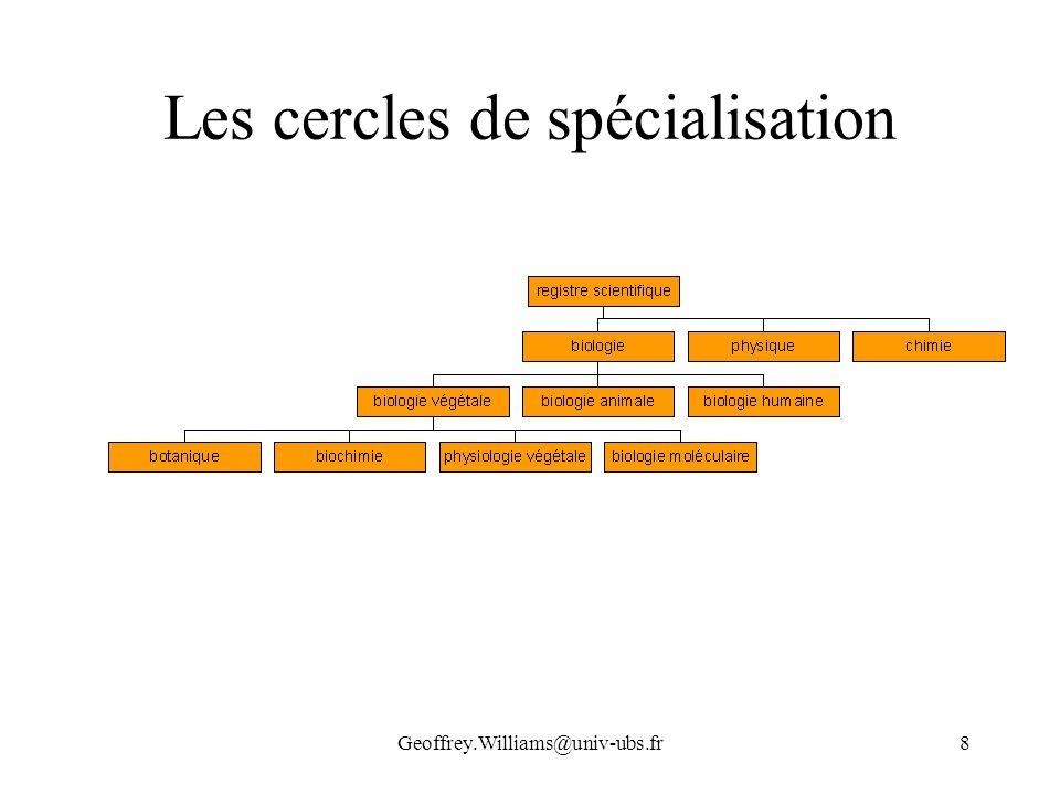 Geoffrey.Williams@univ-ubs.fr8 Les cercles de spécialisation