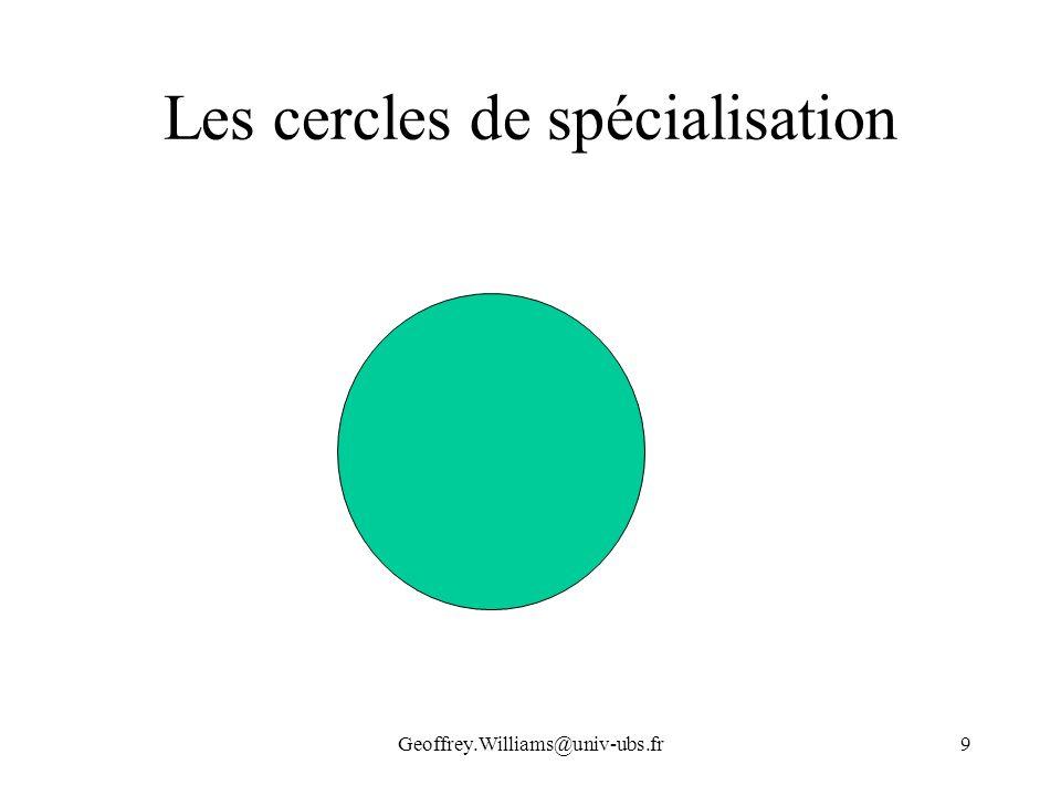 Geoffrey.Williams@univ-ubs.fr9 Les cercles de spécialisation