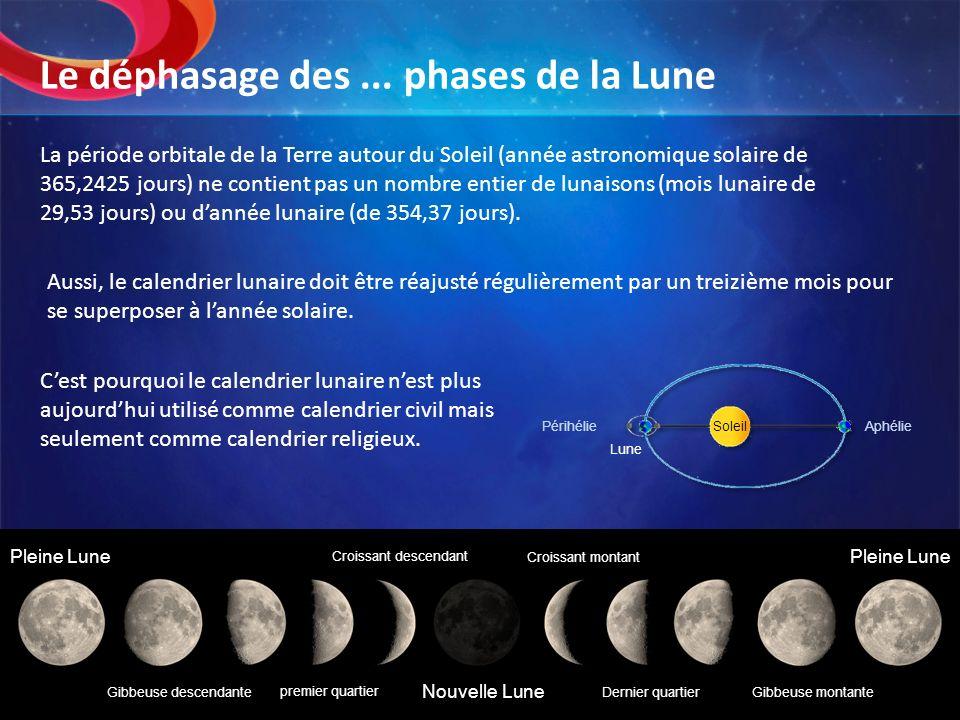 La période orbitale de la Terre autour du Soleil (année astronomique solaire de 365,2425 jours) ne contient pas un nombre entier de lunaisons (mois lu