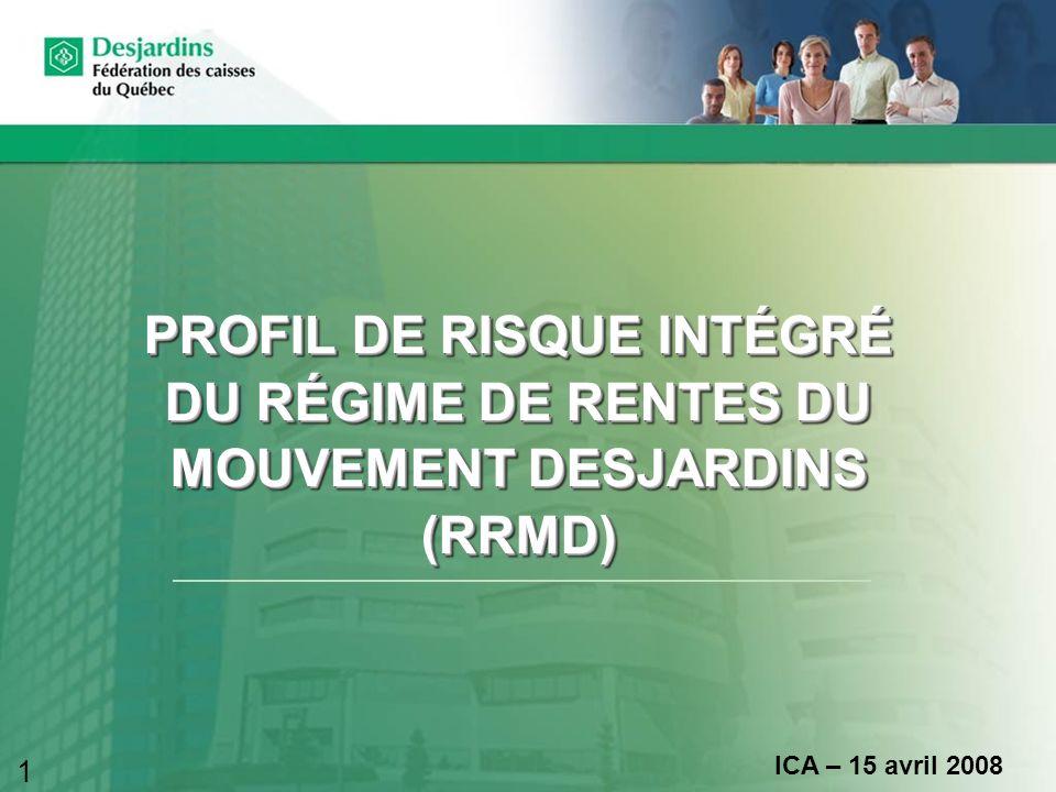 ICA – 15 avril 2008 1 PROFIL DE RISQUE INTÉGRÉ DU RÉGIME DE RENTES DU MOUVEMENT DESJARDINS (RRMD)