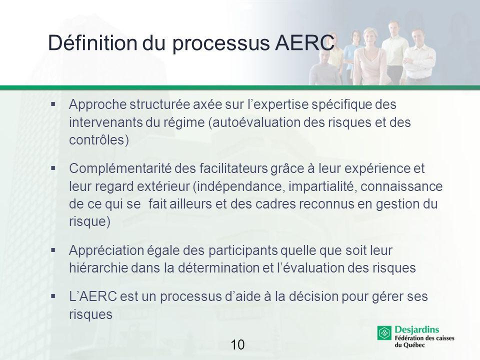 10 Définition du processus AERC Approche structurée axée sur lexpertise spécifique des intervenants du régime (autoévaluation des risques et des contr