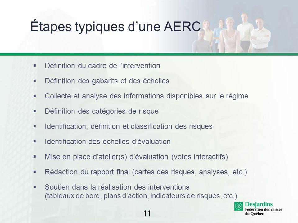 11 Étapes typiques dune AERC Définition du cadre de lintervention Définition des gabarits et des échelles Collecte et analyse des informations disponi