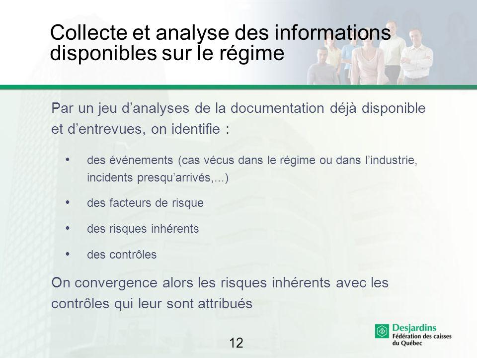 12 Collecte et analyse des informations disponibles sur le régime Par un jeu danalyses de la documentation déjà disponible et dentrevues, on identifie